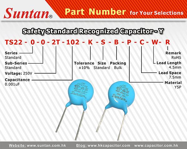 Safety Capacitors Y
